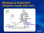 backup is important obligatory hockey stick chart