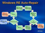 windows re auto repair