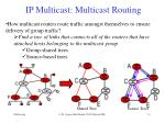 ip multicast multicast routing2