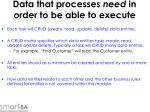 data that processes need in order to be able to execute