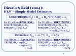 dicarlo reid 2004 hlm simple model estimates1