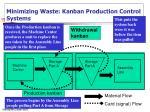minimizing waste kanban production control systems