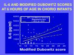 il 6 and modified dubowitz scores at 6 hours of age in chorio infants