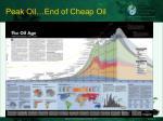 peak oil end of cheap oil