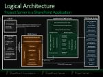 logical architecture project server is a sharepoint application