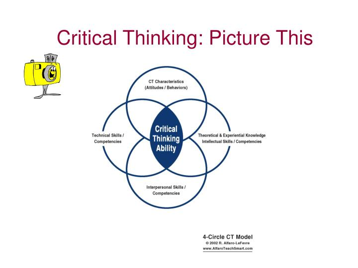 critical thinking picture this n.