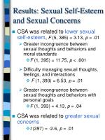 results sexual self esteem and sexual concerns