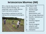intervention mapping im