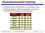 illustrating document clustering
