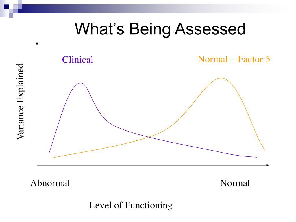 Abnormal     Normal
