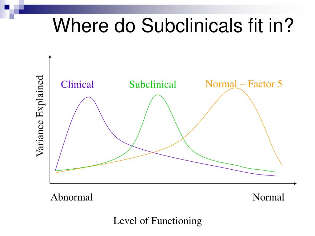 Subclinical