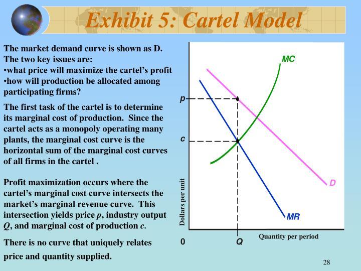 Exhibit 5: Cartel Model