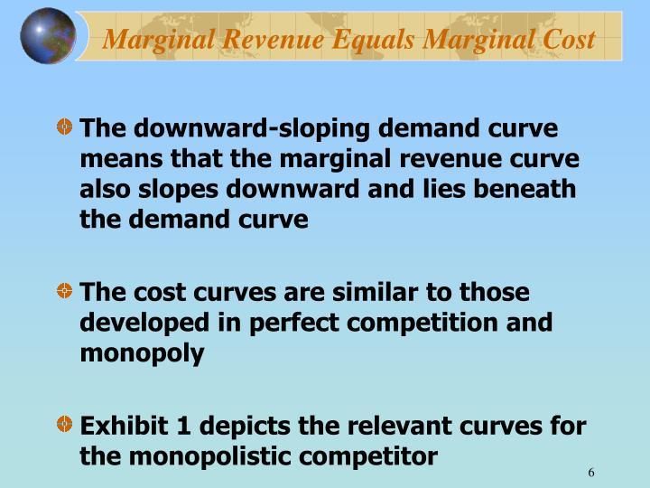 Marginal Revenue Equals Marginal Cost