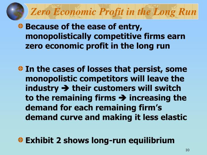 Zero Economic Profit in the Long Run