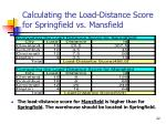 calculating the load distance score for springfield vs mansfield