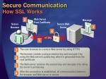 secure communication how ssl works