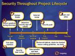 security throughout project lifecycle