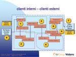 clienti interni clienti esterni