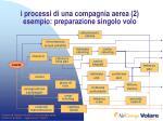 i processi di una compagnia aerea 2 esempio preparazione singolo volo