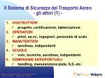 il sistema di sicurezza del trasporto aereo gli attori 1