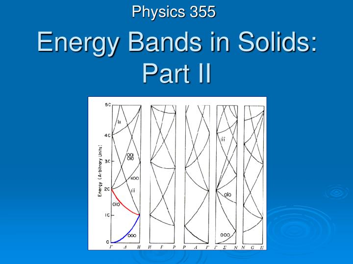 energy bands in solids part ii n.