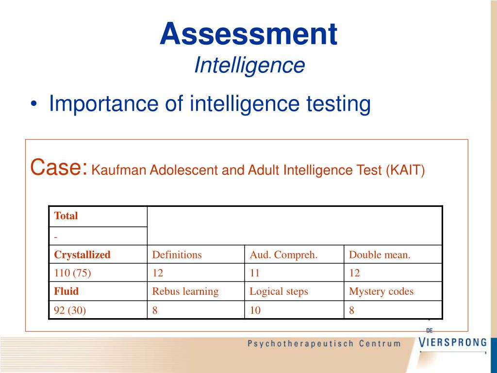 PPT - Assessment and treatment of severe personality ...