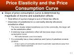 price elasticity and the price consumption curve2