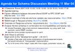 agenda for schema discussion meeting 11 mar 04