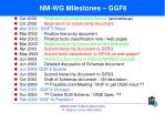 nm wg milestones ggf8