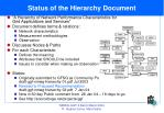status of the hierarchy document