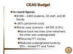 ceas budget