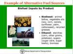 example of alternative fuel sources