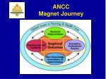 ancc magnet journey