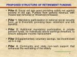 proposed structure of retirement funding