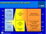 assessment factors of the society