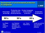 development of environmental protection in companies