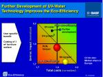 further development of uv water technology improves the eco efficiency