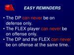 easy reminders