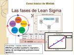 las fases de lean sigma dmaic3
