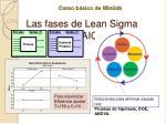 las fases de lean sigma dmaic4