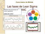 las fases de lean sigma dmaic5