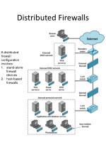 distributed firewalls
