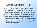 a priori algorithm 2