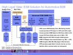 high level view esb solution for automotive b2b