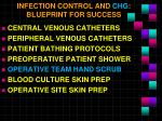 infection control and chg blueprint for success4