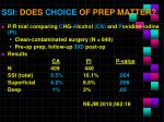 ssi does choice of prep matter