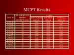 mcpt results5