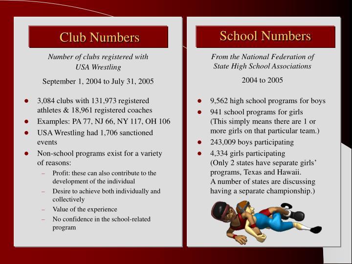 School Numbers