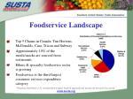 foodservice landscape