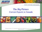 the big picture current exports to canada